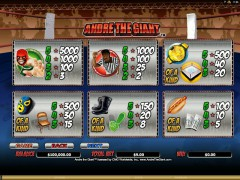 Andre the Giant automaat77.com Microgaming 4/5