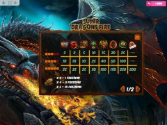 Super Dragons Fire automaat77.com MrSlotty 5/5